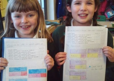 Confident Mathematicians in Class 9